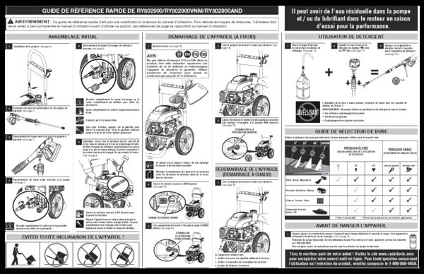 RY802900_090079399_358_QRG_fr_04.pdf -  Manual