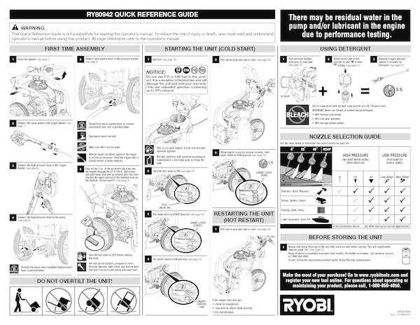 RY80942_090079422_609_QRG_ing_01.pdf - Manual
