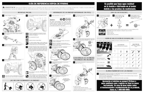 RY80942_090079422_609_QRG_sp_02.pdf -  Manual