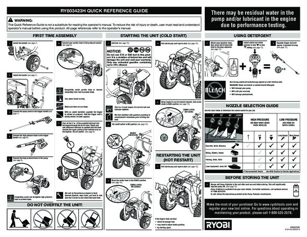 RY803423H_090079505_384_QRG_eng_01.pdf -  Manual