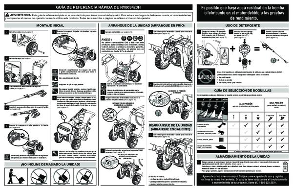 RY803423H_090079505_384_QRG_sp_01.pdf -  Manual