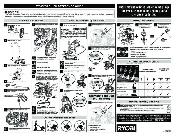 RY803265_095079527_454_QRG_ing_02.pdf - Manual