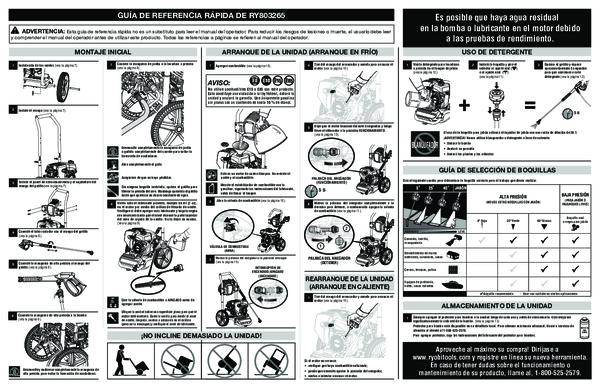 RY803265_095079527_454_QRG_esp_02.pdf - Manual