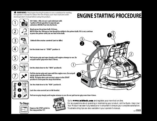 RY08420_090_ESP.pdf -  Manual