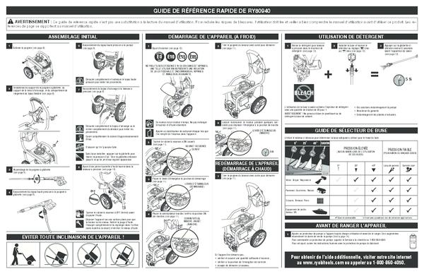 RY80940_250_QRG_fr_01.pdf - Manuel