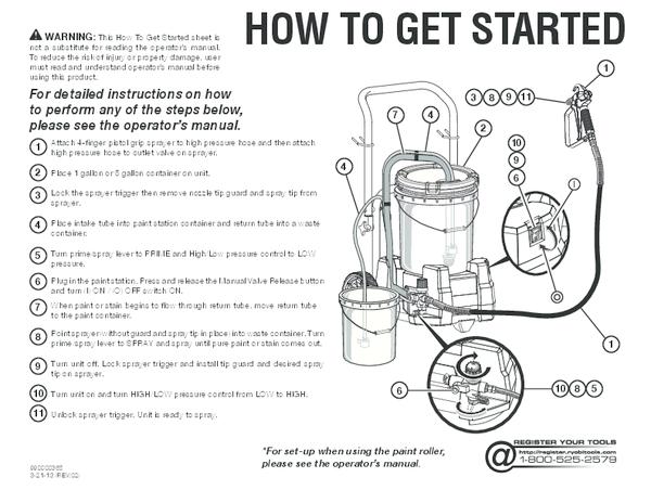 RAP200G_365_HTGS_02.pdf -  Manual
