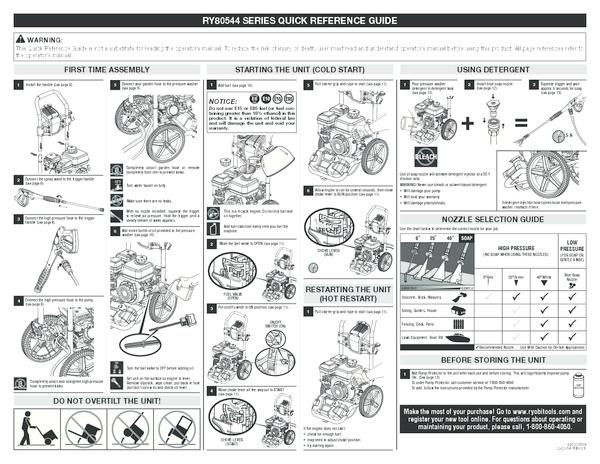 RY80544_868_QRG_eng_01.pdf - Manual