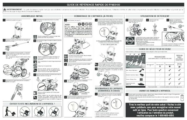 RY803100_090079285_660_QRG_fr_01.pdf -  Manual