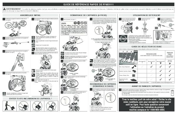 RY803111_090079288_755_QRG_fr_01.pdf -  Manual